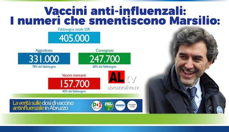 Vaccino: Moderna chiede autorizzazione in Usa e Europa
